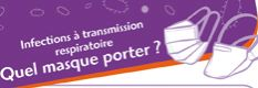 Infections à transmission respiratoire. Quel masque porter ?