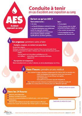Conduite à tenir en cas d'accident avec exposition au sang (AES)