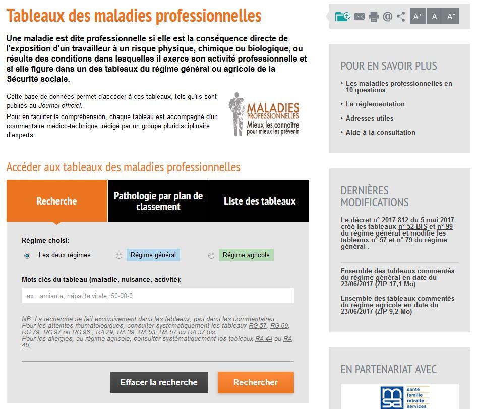 Tableaux Des Maladies Professionnelles Actualite Inrs