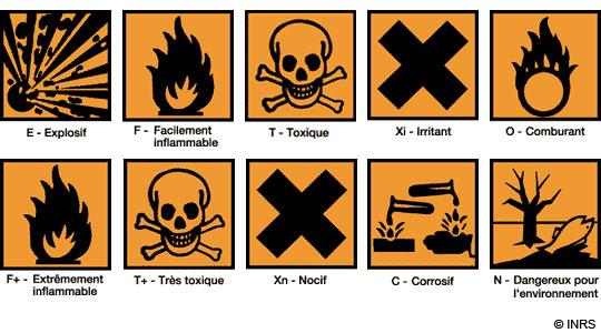 Anciens pictogrammes de dangers chimiques