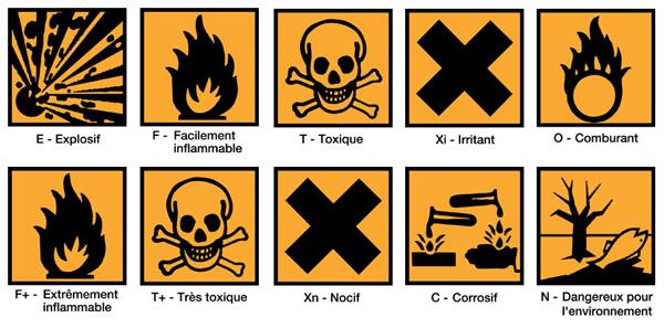 Classification et tiquetage des produits chimiques for Caracteristique anglais