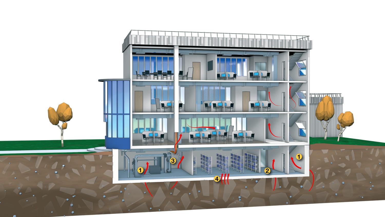 Ventilation Sous Sol Semi Enterré radon en milieu de travail. démarche de prévention des