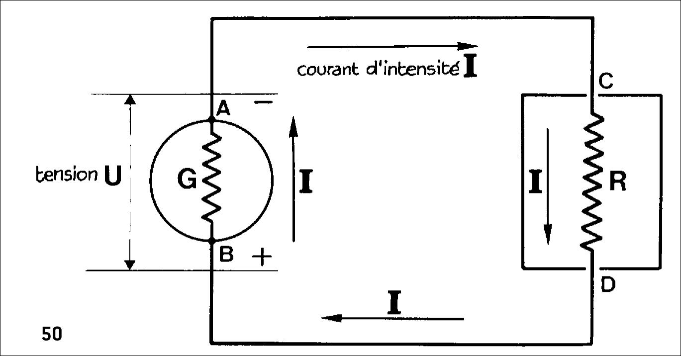 courant continu et alternatif symbole